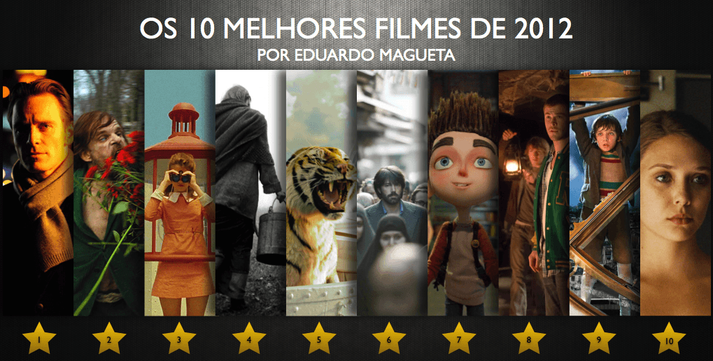Os 10 melhores filmes de 2012, por Eduardo Magueta
