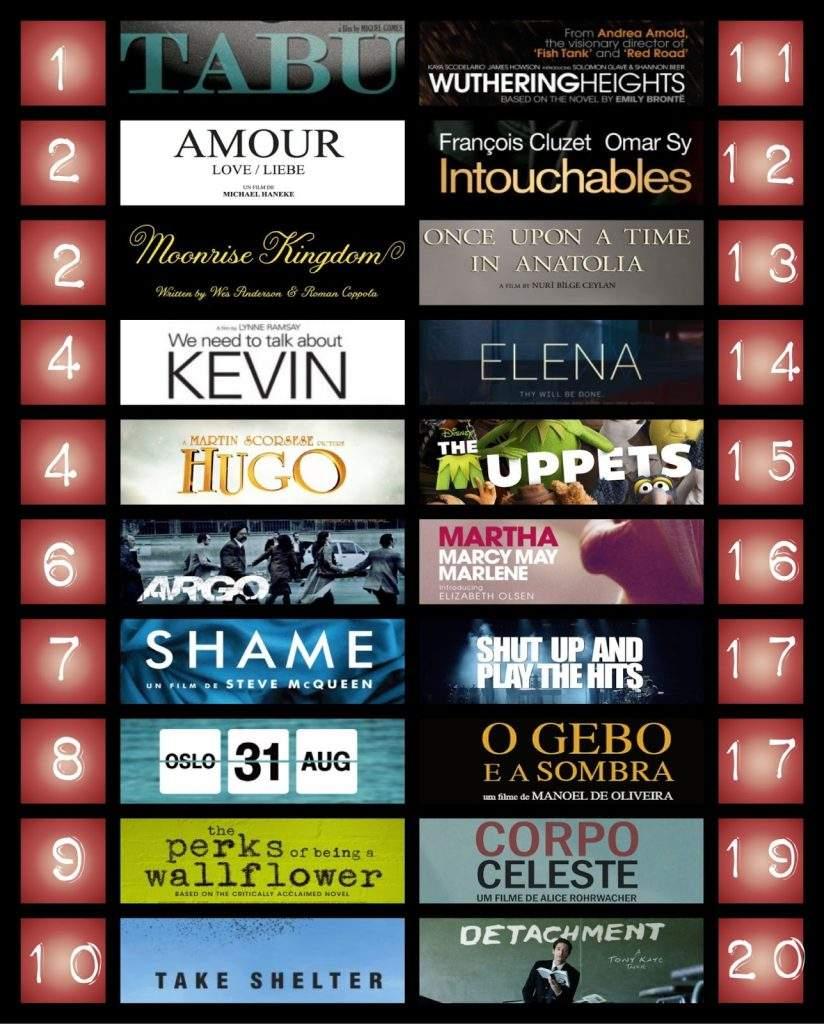 Os melhores e os piores filmes de 2012, segundo o CCOP_1
