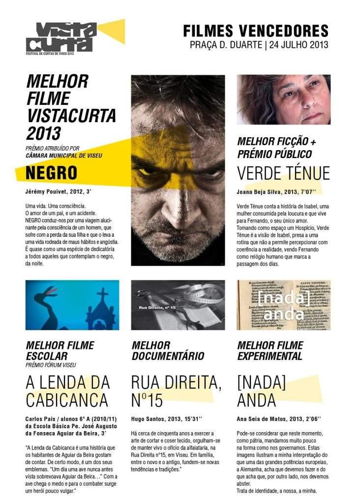 VISTACURTA 2013 - Vencedores